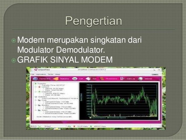 Modem merupakan singkatan dari  Modulator Demodulator.  GRAFIK SINYAL MODEM