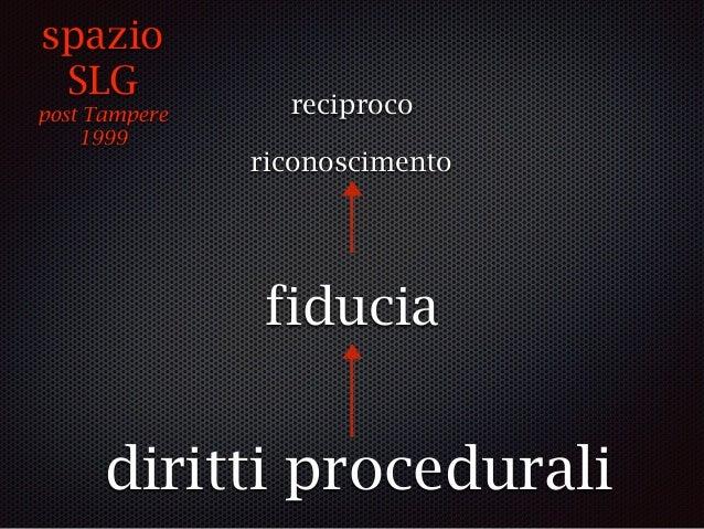 A right to Interpretation and Translation (direttiva 2010/64/UE) 20 ottobre 2010 decreto legislativo 4 marzo 2014, n. 32 B...