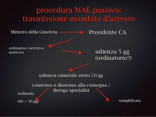 ? gravi indizi di colpevolezza (art. 17) pre-alert 2007, 2011 cause di rifiuto tutte obbligatorie procedura di infrazione ...