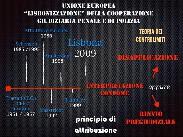 rapporti verticali / orizzontali diritto UE DIRITTO COMUNITARIO E ORDINAMENTO ITALIANO efficacia diretta efficacia indiret...
