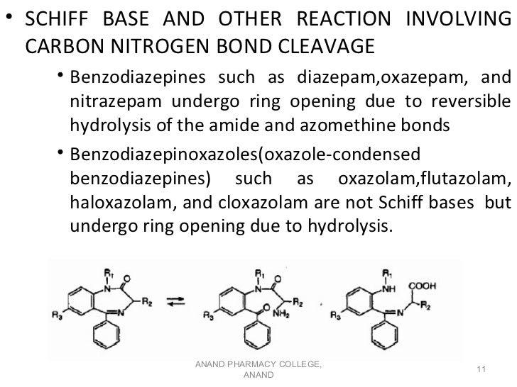 Mode of drug degradation of drugs