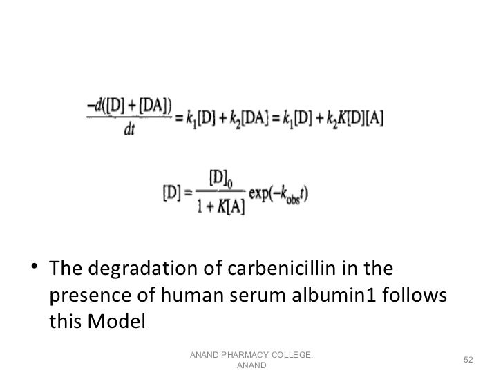 • The degradation of carbenicillin in the  presence of human serum albumin1 follows  this Model                ANAND PHARM...