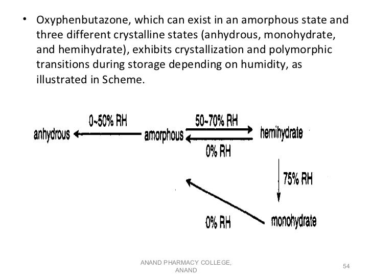 • Oxyphenbutazone, which can exist in an amorphous state and  three different crystalline states (anhydrous, monohydrate, ...