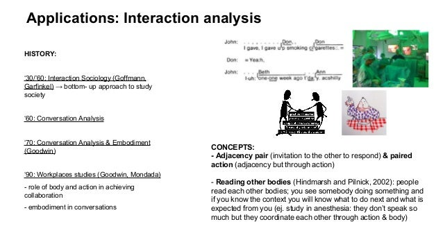 communication analysing and presenting complex communication The presenting complex information course is designed for engineers & scientists to students will get concrete feedback on how effectively their presentations communicate complex information from both communication experts and other analyzing the speaking situation.