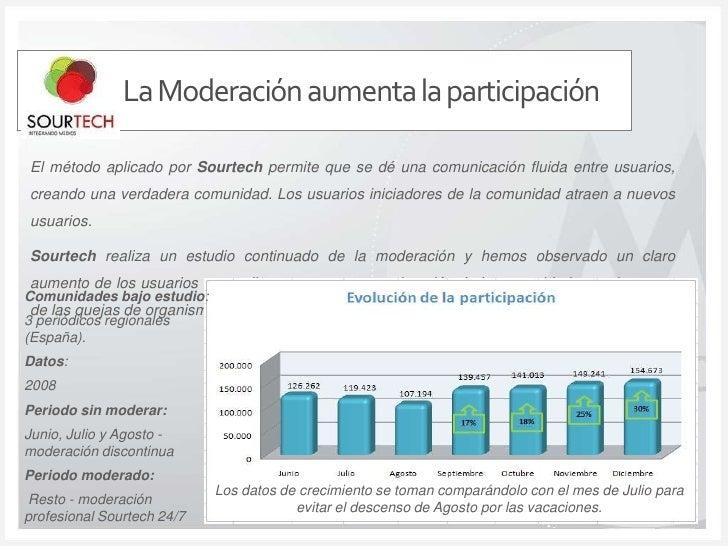 La Moderación aumenta la participación<br />El método aplicado por Sourtech permite que se dé una comu...