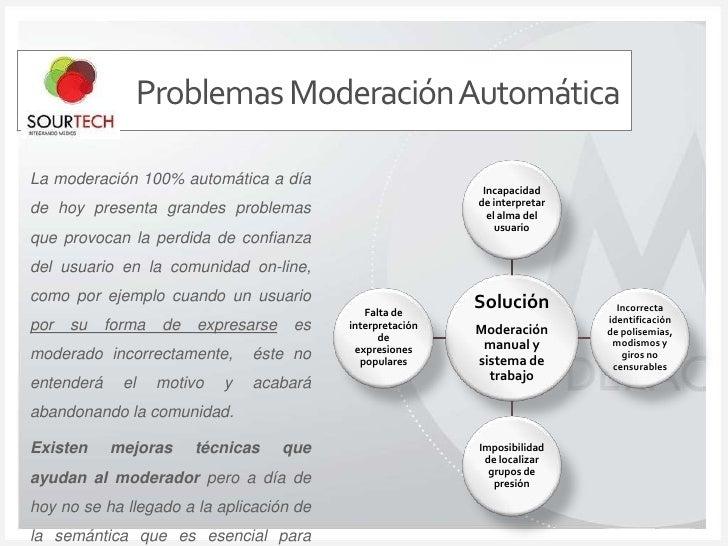 Problemas Moderación Automática<br />La moderación 100% automática a día de hoy presenta grandes problemas que provocan la...