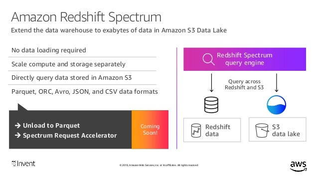 Modern Cloud Data Warehousing ft  Intuit: Optimize Analytics Practice…