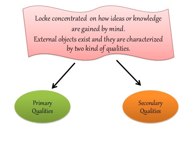 Lesson 6 Locke Berkeley Empiricism Philosophy