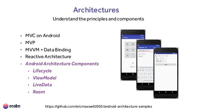 Modern Android Architecture