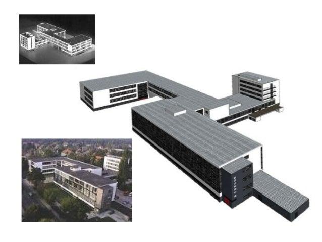 Modern Architecture - Lecture 2