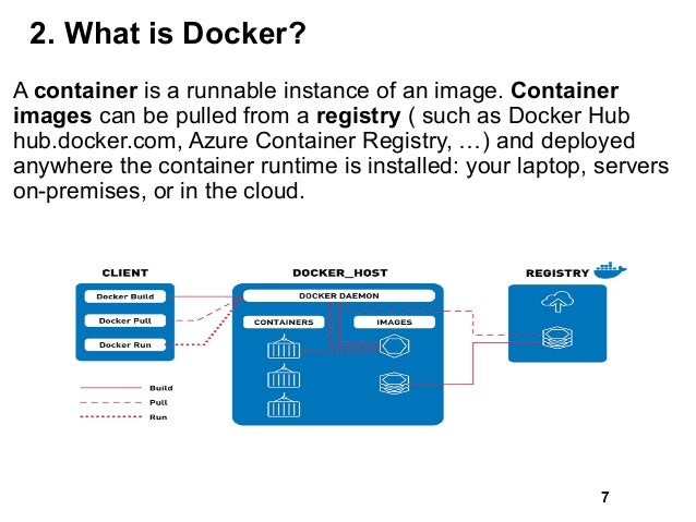 2. What is Docker? A container is a runnable instance of an image. Container images can be pulled from a registry ( such a...