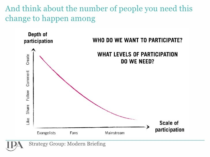 And think about the number of people you need thischange to happen among      Strategy Group: Modern Briefing