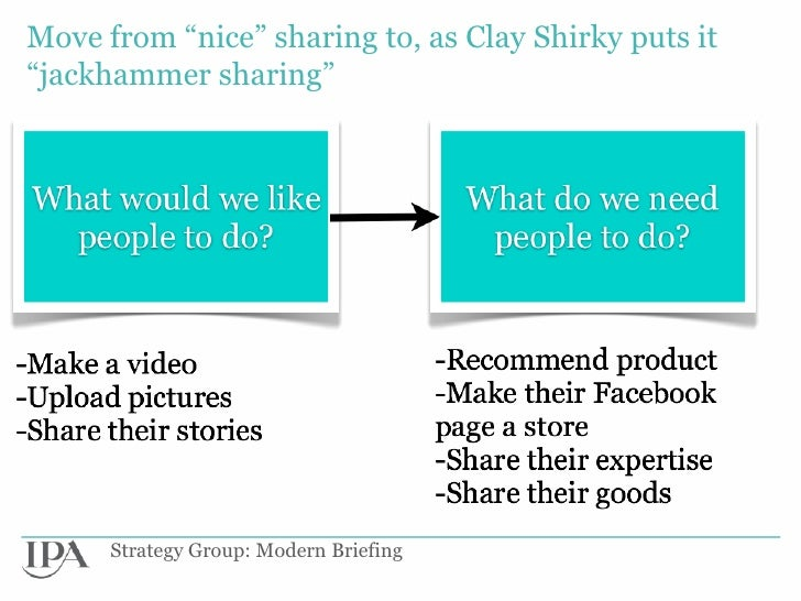 """Move from """"nice"""" sharing to, as Clay Shirky puts it""""jackhammer sharing""""      Strategy Group: Modern Briefing"""