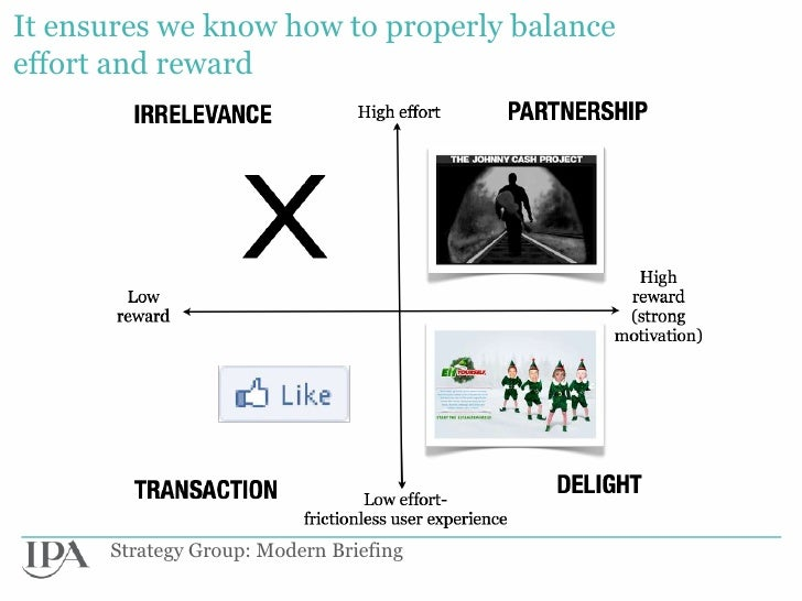It ensures we know how to properly balanceeffort and reward      Strategy Group: Modern Briefing