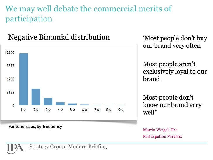 We may well debate the commercial merits ofparticipation      Strategy Group: Modern Briefing