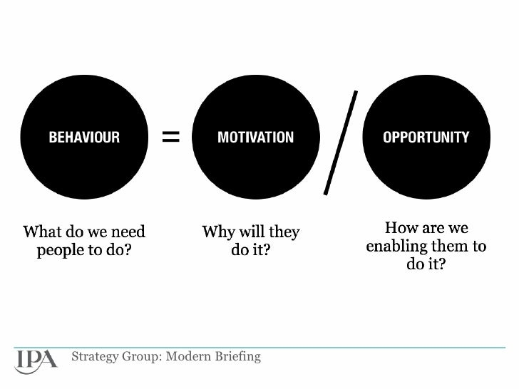 Strategy Group: Modern Briefing