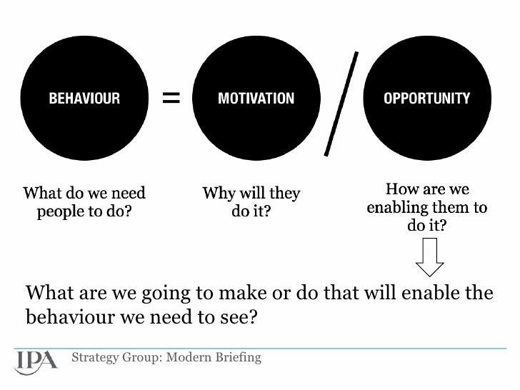 What are we going to make or do that will enable thebehaviour we need to see?     Strategy Group: Modern Briefing