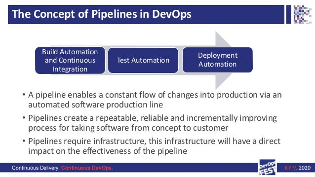 Continuous Delivery. Continuous DevOps. KYIV, 2020 The Concept of Pipelines in DevOps • A pipeline enables a constant flow...