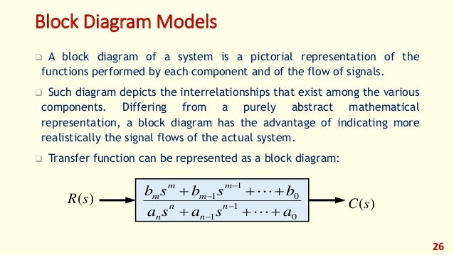 Modern control lec 02 mathematical modeling of systems block diagram ccuart Images