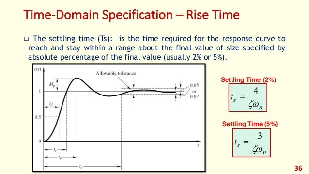control system response in time domain The time-domain approach is a unified method for analyzing and designing  systems modeled by either modern or classical approach time-domain  response.