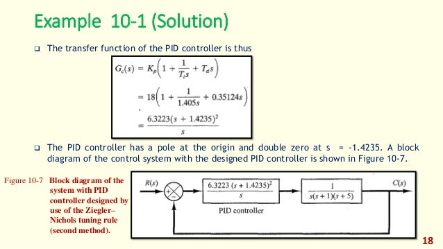 Modern control lec 06 pid tuning 18 ccuart Images