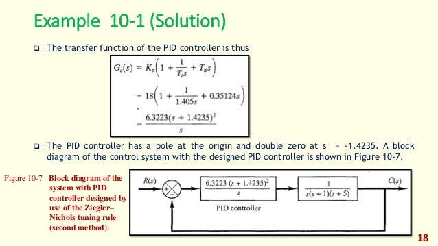 Modern Control - Lec 06 - PID Tuning