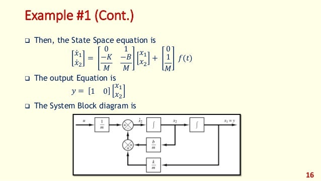 Block diagram to state space car fuse box wiring diagram block diagram to state space images gallery ccuart Choice Image