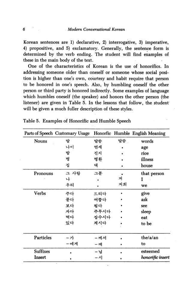 korean verbs with english translation pdf