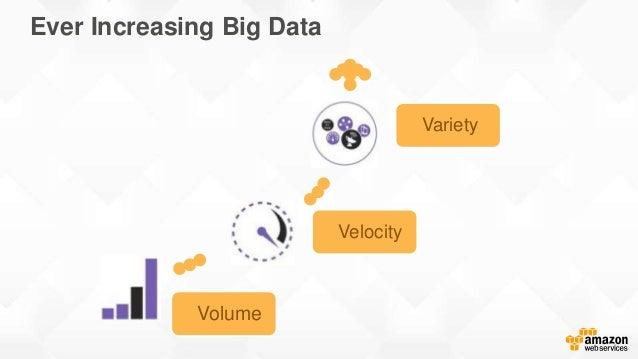 ever increasing big data volume velocity variety