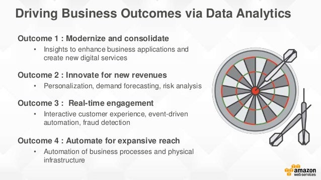 Outcome 1 : Modernize and consolidate • Insights to enhance business applications and create new digital services Outcome ...