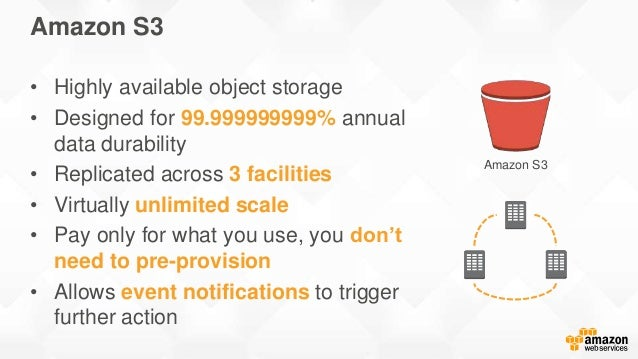 Amazon S3 • Highly available object storage • Designed for 99.999999999% annual data durability • Replicated across 3 faci...