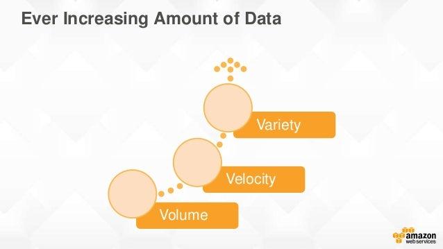 Ever Increasing Amount of Data Volume Velocity Variety