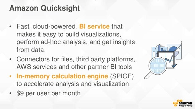 Amazon Quicksight • Fast, cloud-powered, BI service that makes it easy to build visualizations, perform ad-hoc analysis, a...