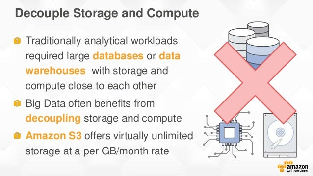 No need to move data Query S3 directly & right away No infrastructure to setup & manage Fast results within seconds Pay fo...