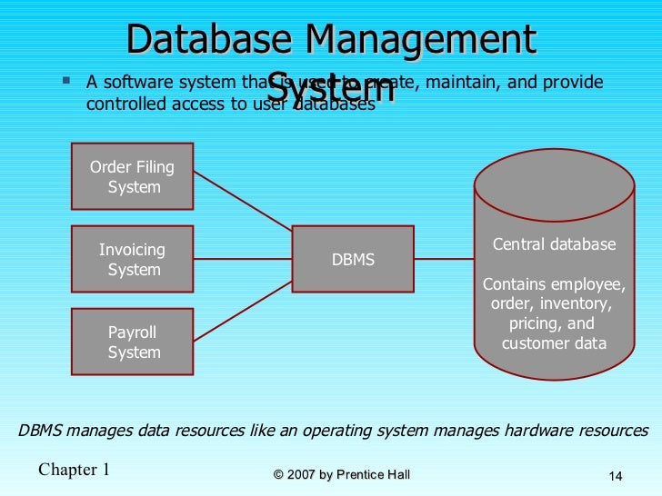 Modern Database Management Jeffrey A Hoffer Mary B