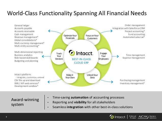The Impact of Modern Day Accounting Systems Essay