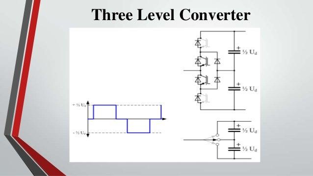 Three Level Converter