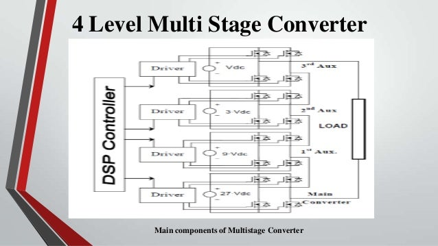 4 Level Multi Stage Converter        Main components of Multistage Converter