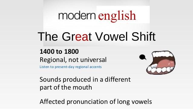 Modern English Master
