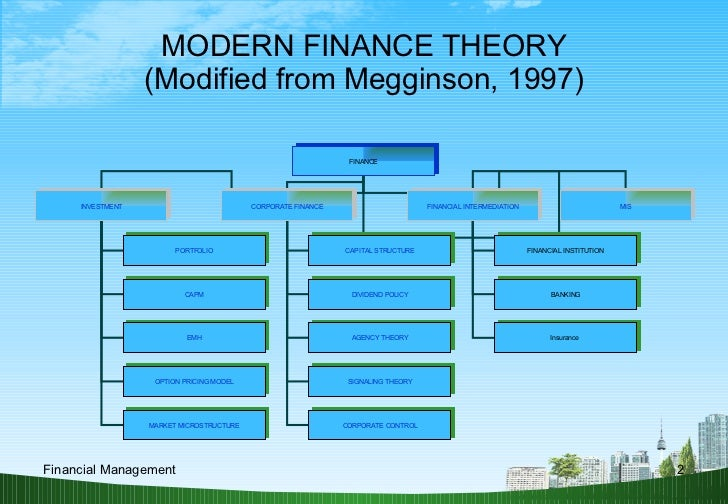 the theory of financial intermediation This course covers the theory and practice of financial intermediation, broadly  construed to include banks, savings institutions and investment/merchant banks.