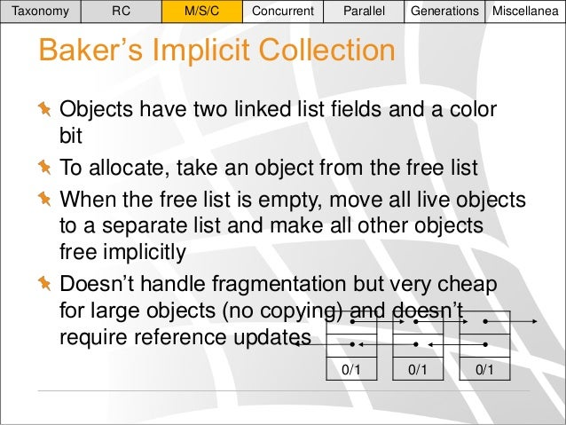 Taxonomy  RC  M/S/C  Concurrent  Parallel  Generations  Miscellanea  Baker's Implicit Collection Objects have two linked l...