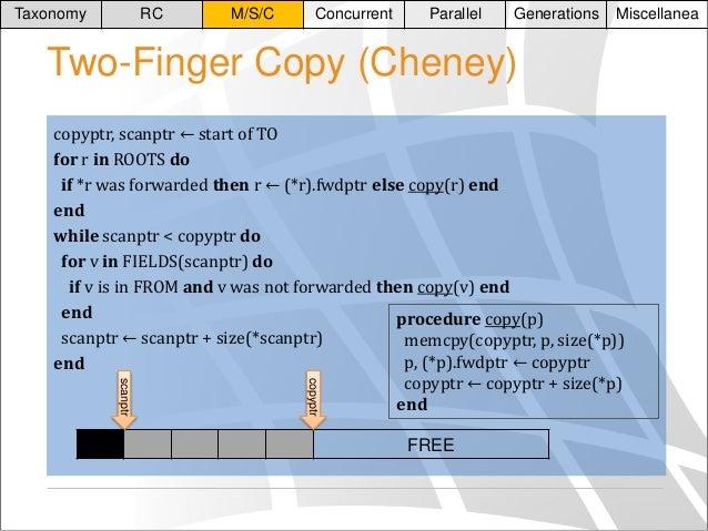 Taxonomy  RC  M/S/C  Concurrent  Parallel  Generations  Miscellanea  Two-Finger Copy (Cheney)  copyptr  scanptr  copyptr, ...