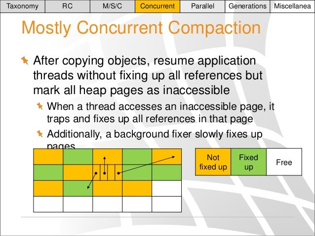 Taxonomy  RC  M/S/C  Concurrent  Parallel  Generations  Miscellanea  Mostly Concurrent Compaction After copying objects, r...