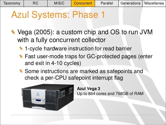 Taxonomy  RC  M/S/C  Concurrent  Parallel  Generations  Miscellanea  Azul Systems: Phase 1 Vega (2005): a custom chip and ...
