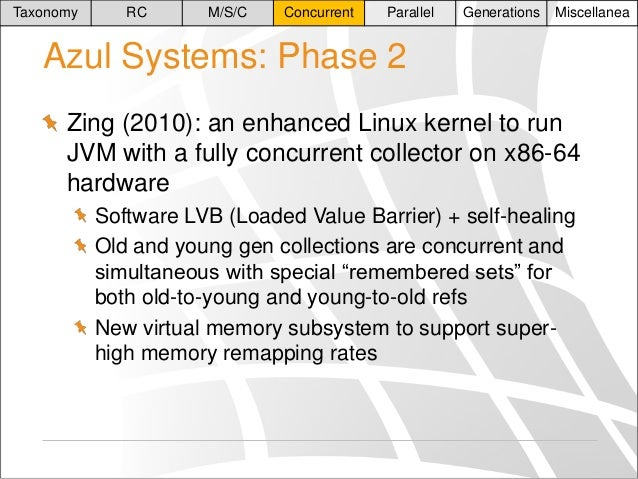 Taxonomy  RC  M/S/C  Concurrent  Parallel  Generations  Miscellanea  Azul Systems: Phase 2 Zing (2010): an enhanced Linux ...