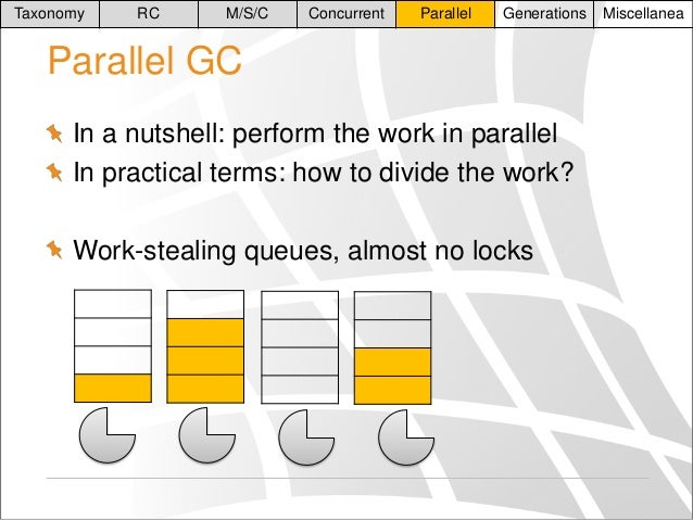 Taxonomy  RC  M/S/C  Concurrent  Parallel  Generations  Parallel GC In a nutshell: perform the work in parallel In practic...