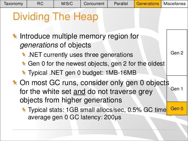 Taxonomy  RC  M/S/C  Concurrent  Parallel  Generations  Miscellanea  Dividing The Heap Introduce multiple memory region fo...