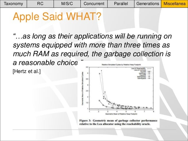 """Taxonomy  RC  M/S/C  Concurrent  Parallel  Generations  Miscellanea  Apple Said WHAT? """"…as long as their applications will..."""