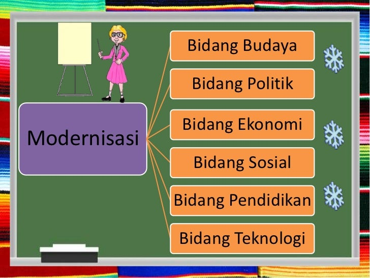 Game tradisional indonesia online dating 8