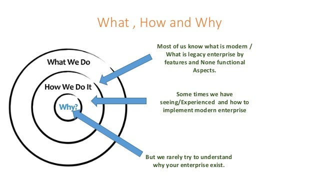 Modernization Slide 2